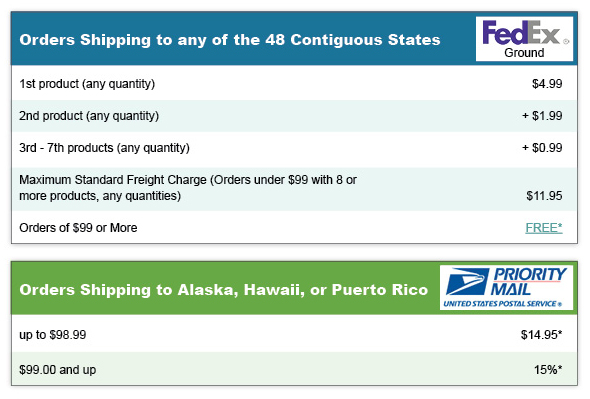 Standard Shipping Charges Chart