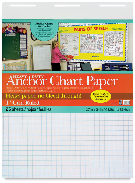 Heavy Duty Anchor Chart Paper, Gridded