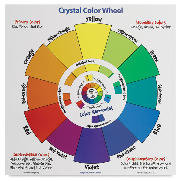 Student Color Wheel Poster