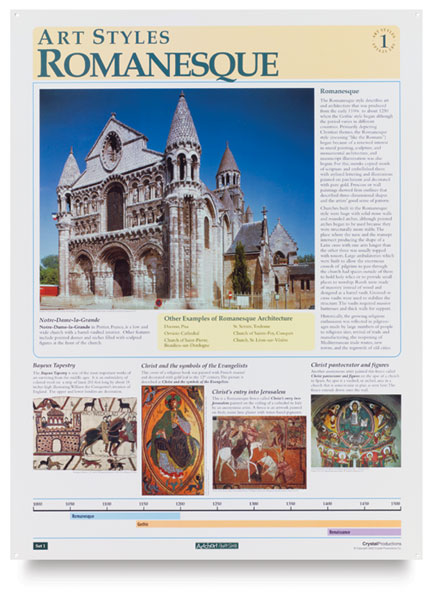 Romanesque to Post-Impressionism, Set of 8 Posters