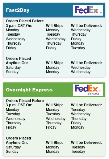 Fast 2 Day/Overnight Express Charts