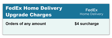 FedEx Home Delivery Upgrade Charges Chart