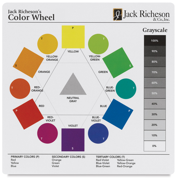 Richeson Color Wheels Blick Art Materials