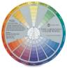 Gardener's Wheel, front