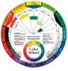 Color Wheel, front