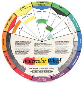 Watercolor Wheel, front