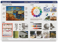 Art Concepts Posters and CD-ROMs