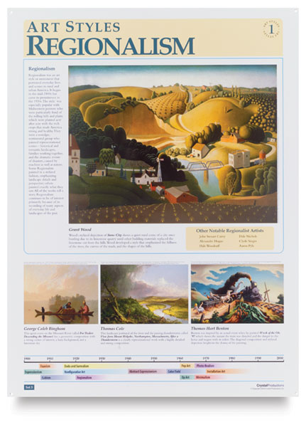 Regionalism to Installation Art, Set of 8 Posters